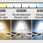 Стоит ли использовать светодиодное освещение